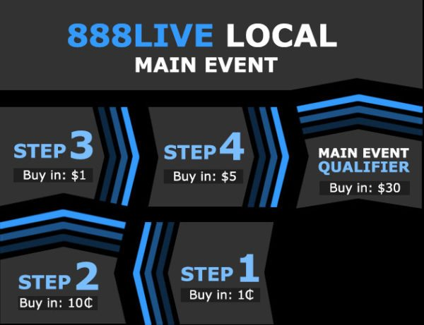 888poker Live Local