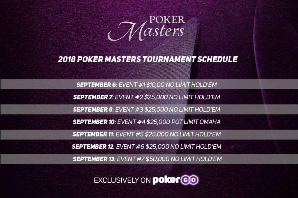 Мастера покера